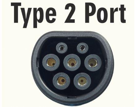 Conector tipo 2