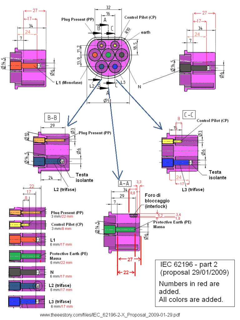 conector mennekes tipo 2 32a